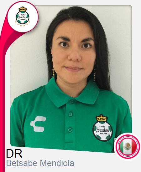 Betsabé Mendiola López