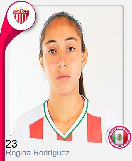Regina Rodríguez De Castro