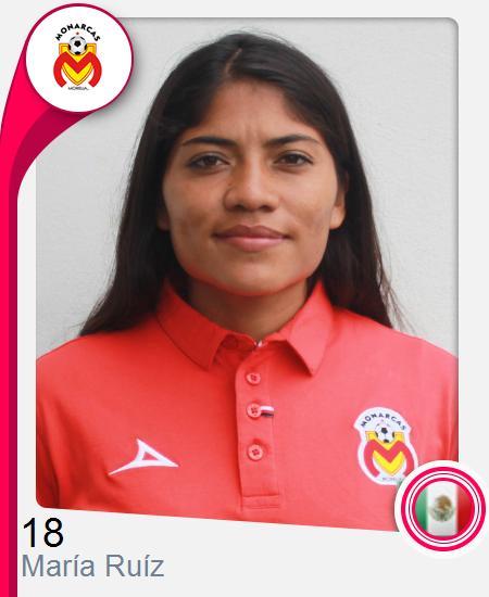 María Guadalupe Ruíz Mendoza