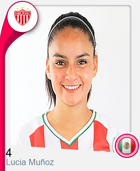 Lucia Muñoz Sánchez