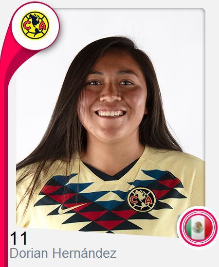 Dorian Montserrat Hernández García