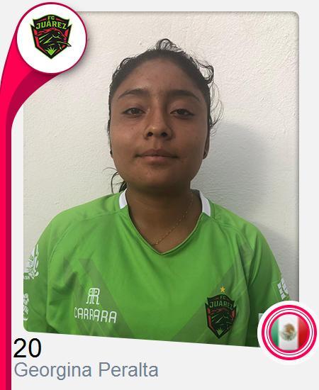 Georgina Peralta De Los Reyes