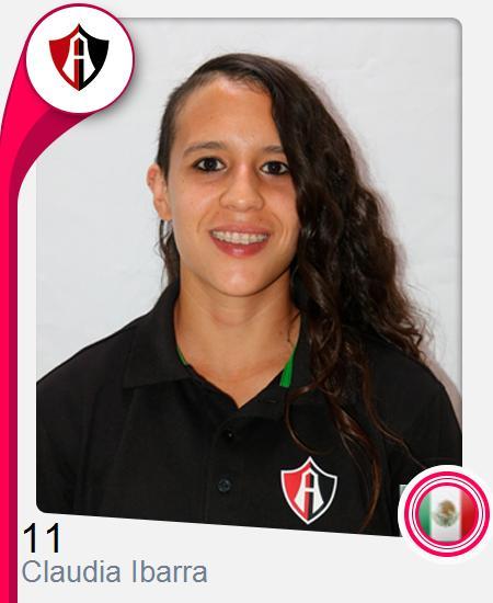 Claudia Ibarra