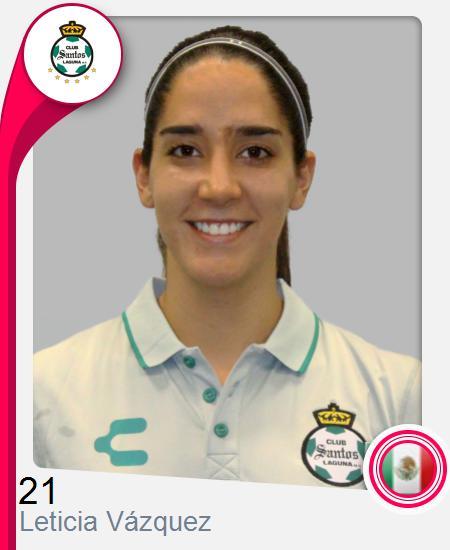 Leticia Vázquez Ruiz