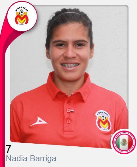 Nadia Enira Barriga Aguirre
