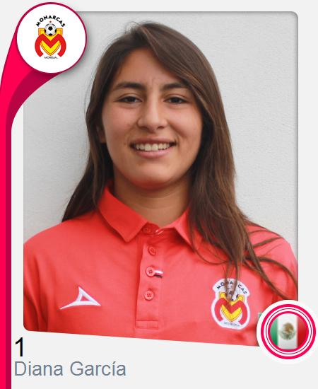 Diana Desiree García Orozco