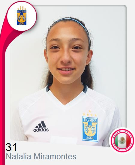 Natalia Miramontes Lira