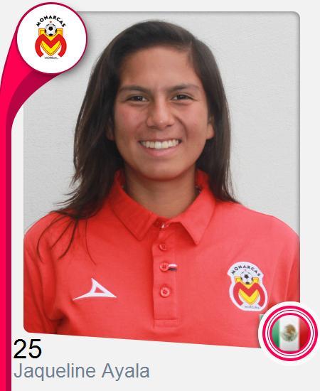 Jaqueline Alejandra Ayala Tovar