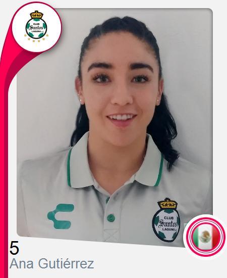 Ana Paula Gutiérrez Fernández
