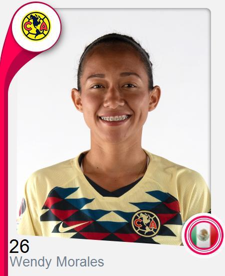 Wendy Yamileth Morales González