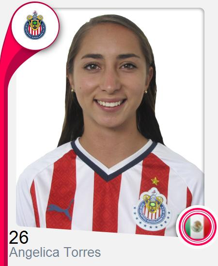 Angélica Araceli Torres Muñoz