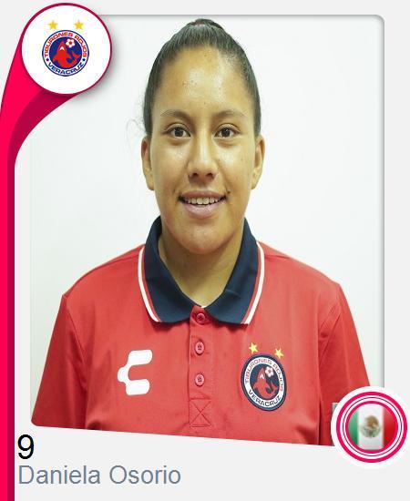 Daniela Osorio López