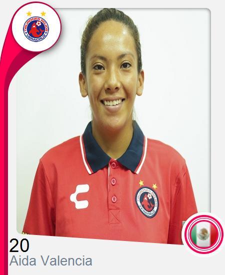 Aida Monserrat Valencia López