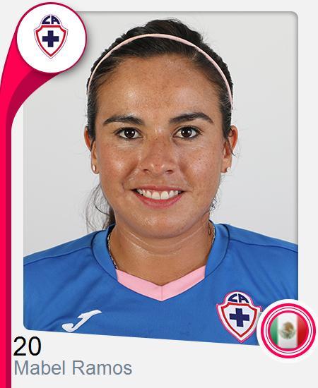 Mabel Del Refugio Ramos Aguirre