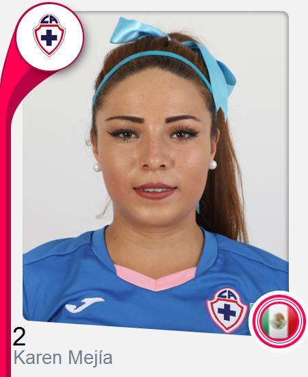 Karen Mejía Moreno