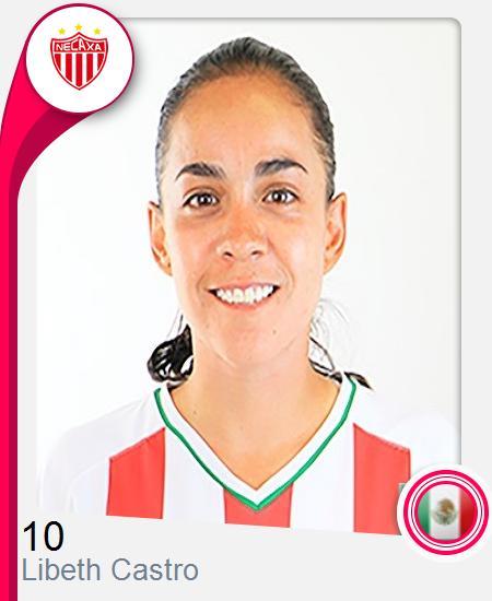 Libeth Paulina Castro León