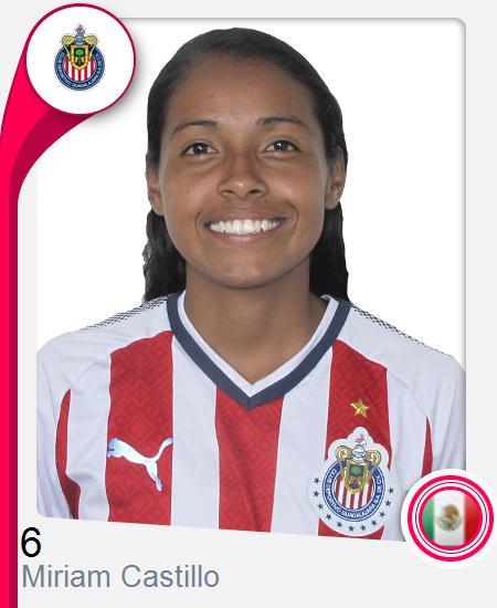 Miriam Castillo Zárate