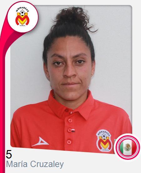 María Cruzaley