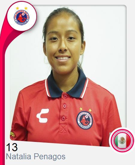 Natalia Guadalupe Penagos Hernandez