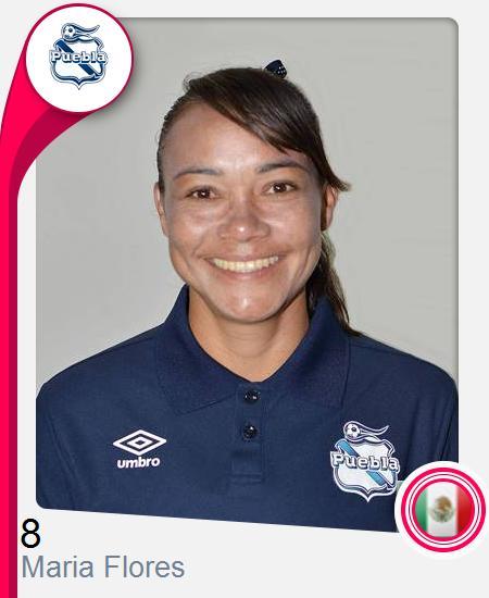 Maria Isabel Flores Barajas