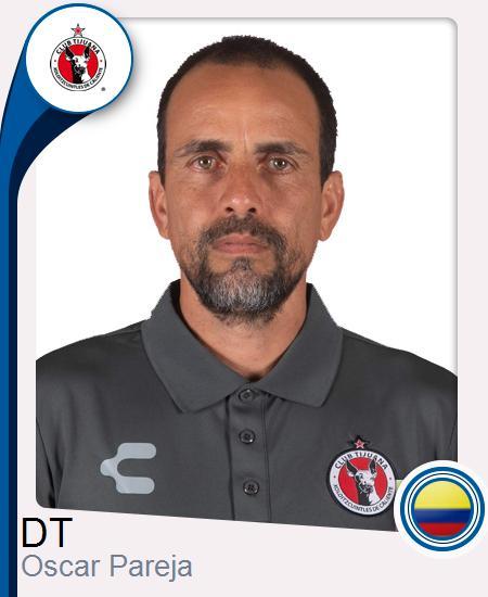 Oscar Alexander Pareja Gómez