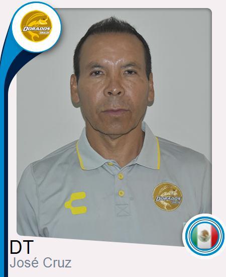 José Guadalupe Cruz Núñez
