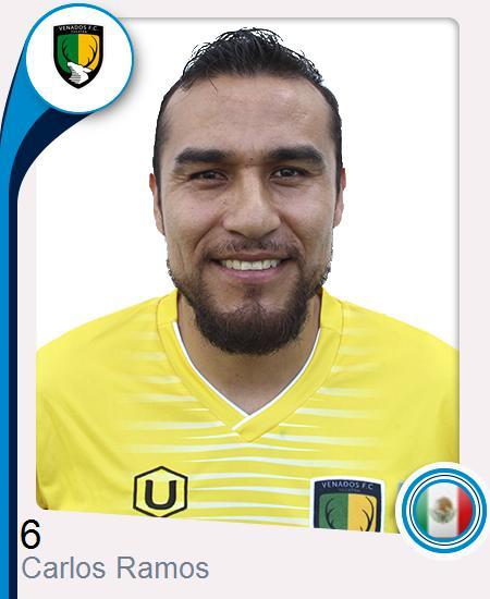 Carlos Josafat Ramos Ibarra