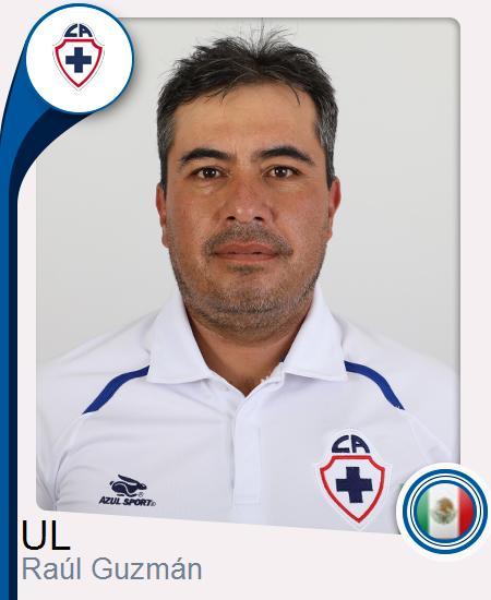 Raúl Guzmán Canova