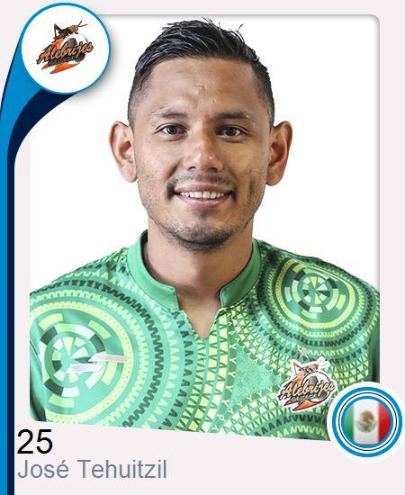 José Daniel Tehuitzil Rosas