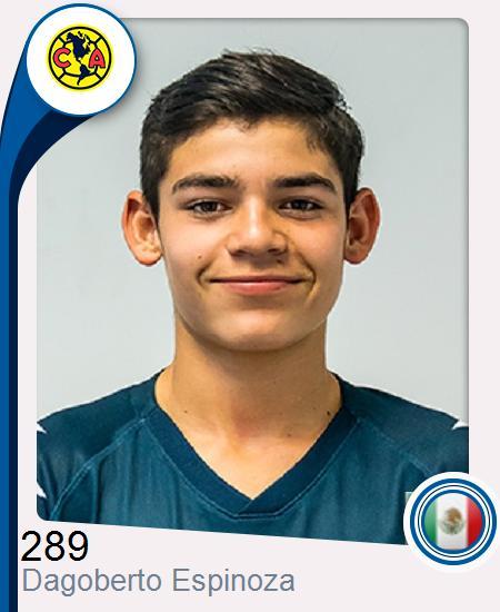 Dagoberto Espinoza Acosta
