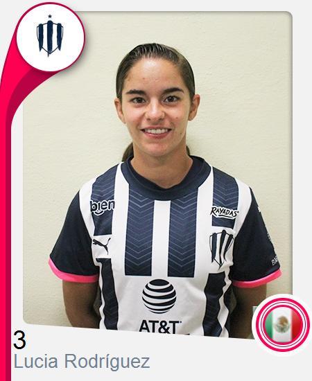 Lucia Rodríguez Güemes