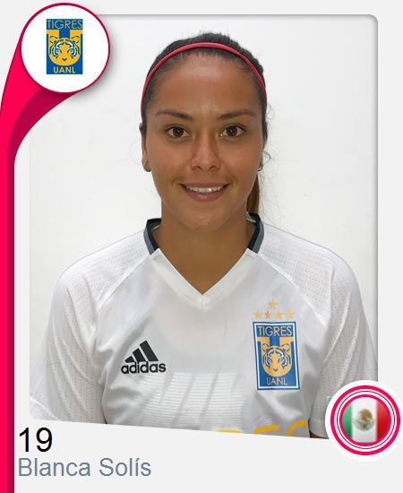 Blanca María Solís Rodas