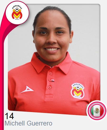 Michell Cecilia Guerrero Hernández