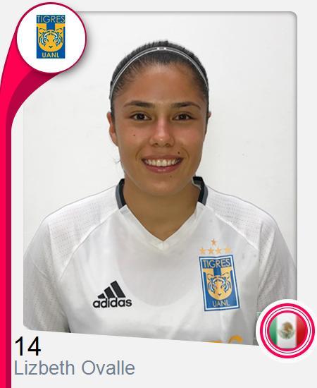 Lizbeth Jacqueline Ovalle Muñoz