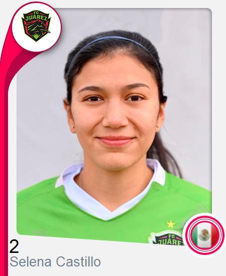 Selena Carolina Castillo Aguilar