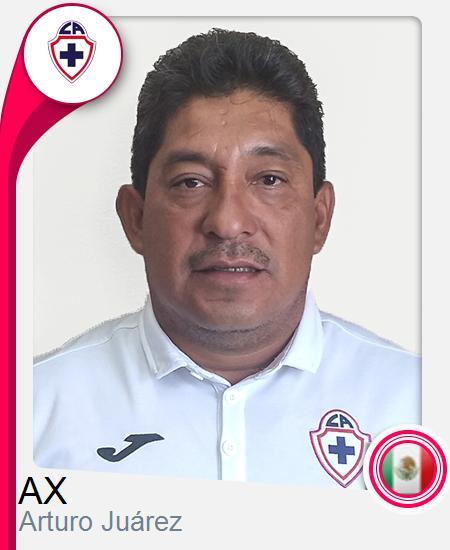Arturo Juárez Molina