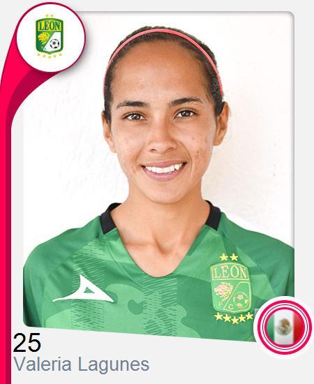 Valeria Lagunes Aburto