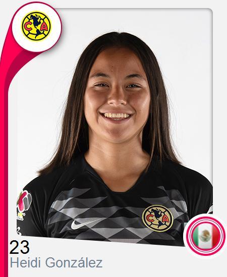 Heidi Karina González Vite