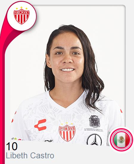Libeth Castro