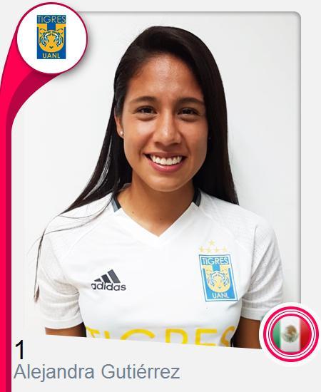 Alejandra Gutiérrez Carrillo