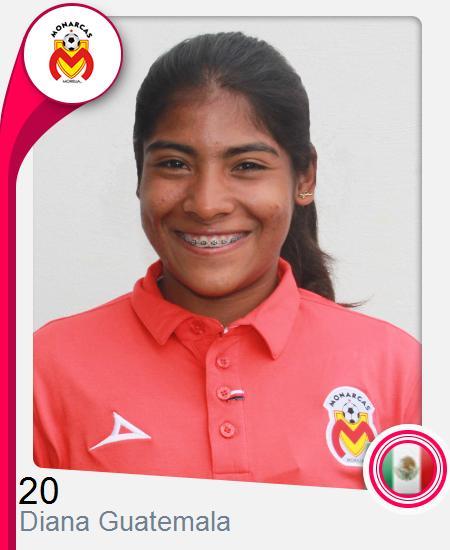 Diana Michelle Guatemala García