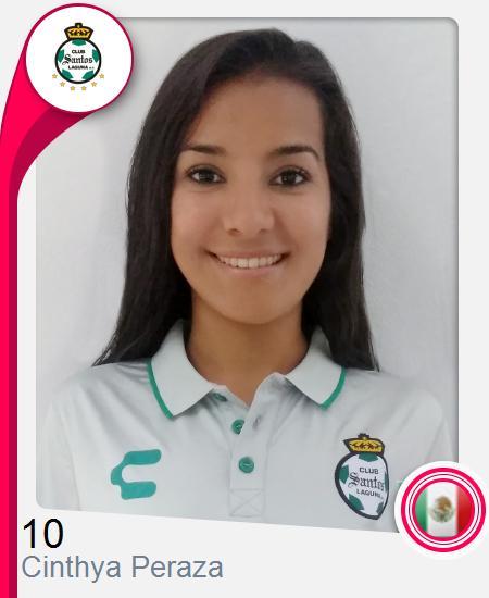 Cinthya Peraza Fernández
