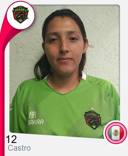 Elizabeth Castro Alvarado