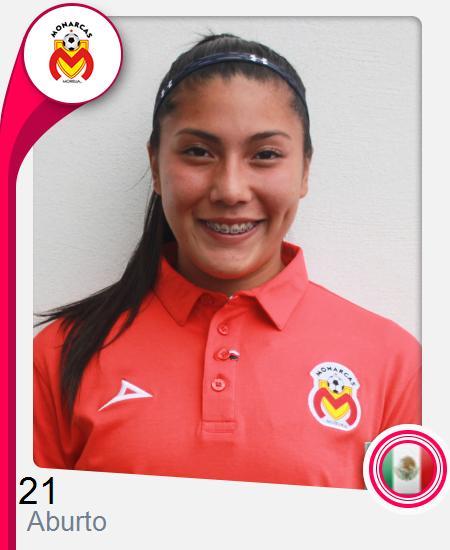 Karla Daniela Aburto Reyes