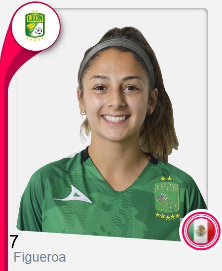 Sabrina Figueroa Munguia