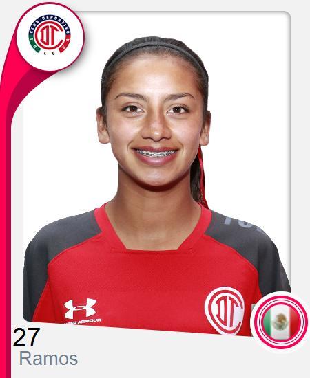 Daniela Ramos Becerril