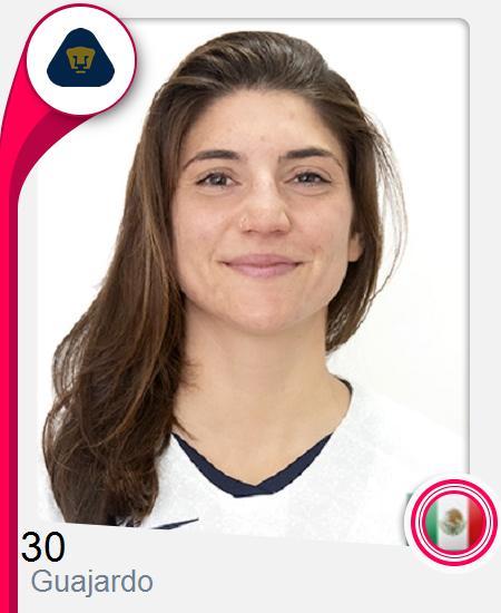 Anisa Raquel Guajardo Braff