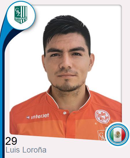 Luis Guadalupe Loroña Aguilar