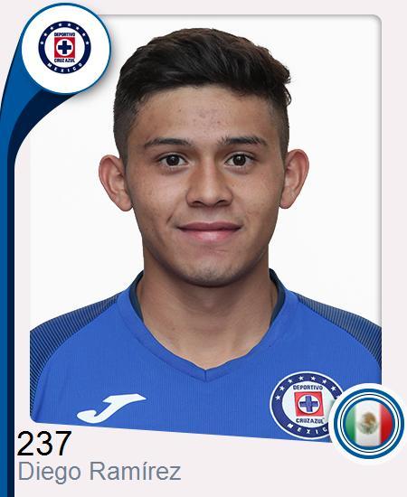 Diego Ramírez Carmona