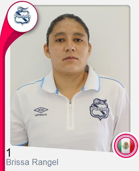 Brissa Rangel Mata
